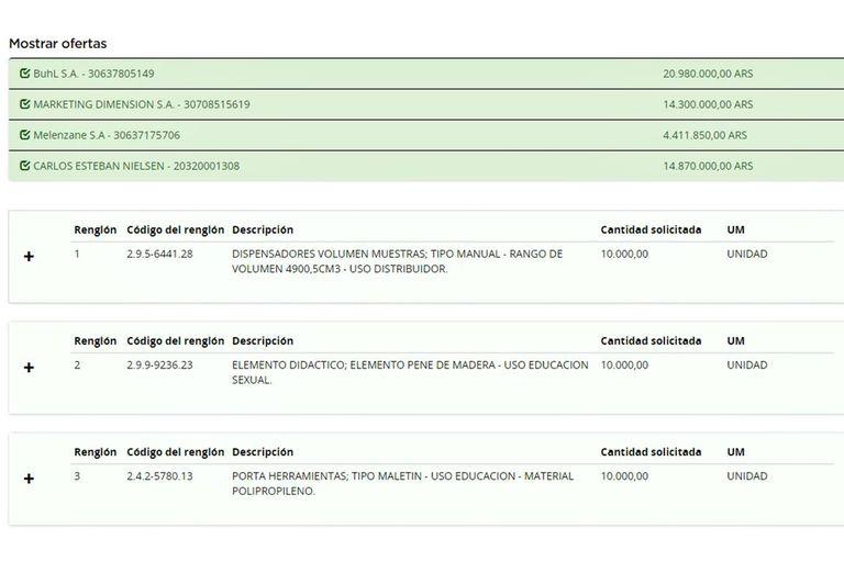 Las cuatro ofertas que recibió el Ministerio de Salud de la Nación.