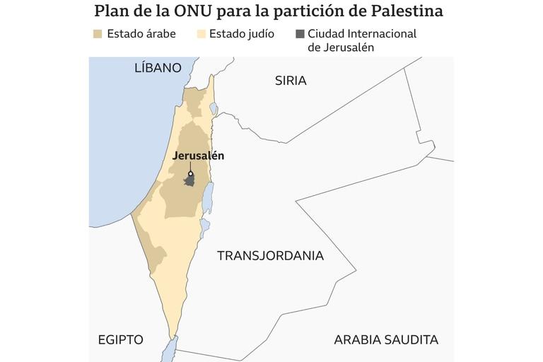 Este fue el plan de la Organización de las Naciones Unidas para dividir el terreno de Palestina
