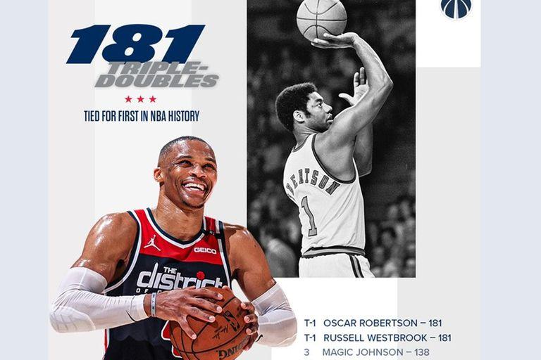 El día que Russell Westbrook alcanzó el récord histórico de Oscar Robertson