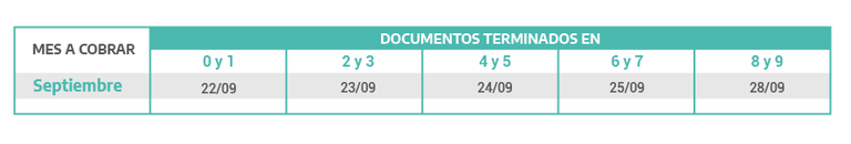 Calendario de pagos de la Prestación por Desempleo