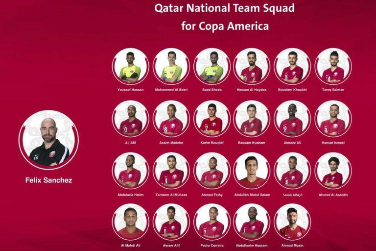 La lista de la selección de Qatar para la Copa América: los 23 convocados
