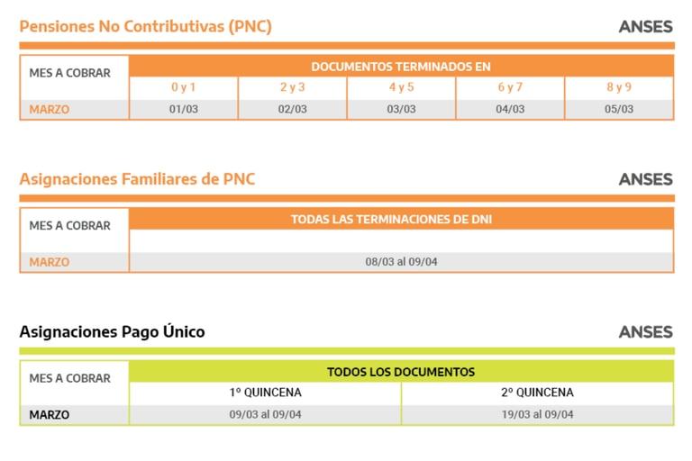 Calendarios de pago de marzo de PNC, asignaciones familiares de PNC y de pago único