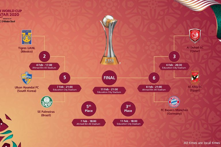 Mundial de Clubes: horario, TV, fixture y todo lo que hay que saber del torneo