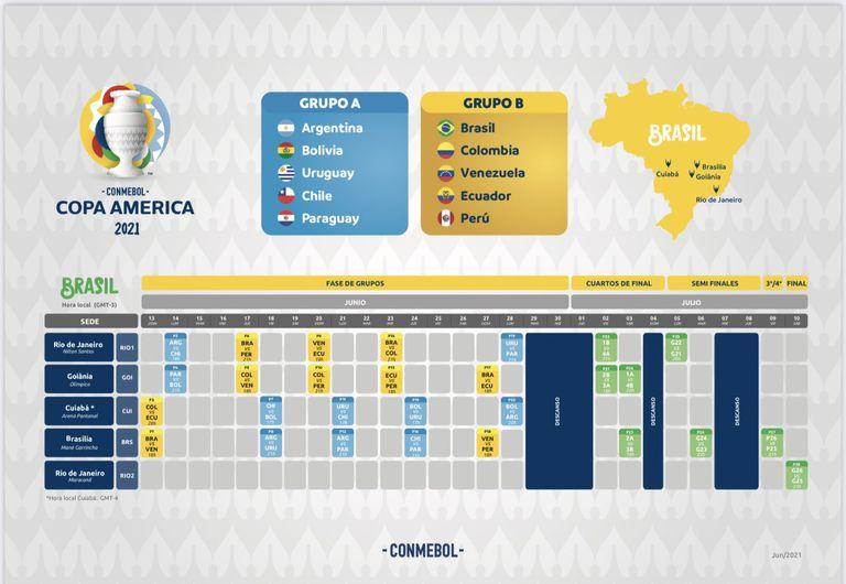 El calendario oficial: así se juega la Copa América Brasil 2021
