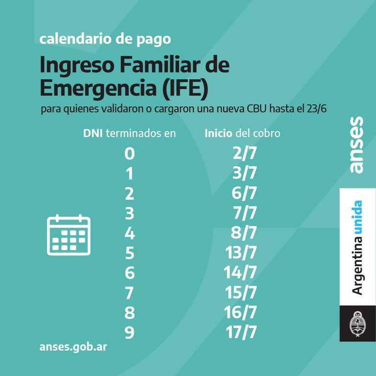 Calendario de pago de la segunda ronda del IFE