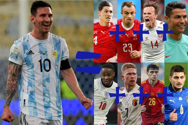Messi, en la Copa América dominó las estadísticas que en la Eurocopa tuvieron entre siete jugadores: Steven Zuber y Xherdan Shaqiri (Suiza), Cristiano Ronaldo (Portugal), Mikkel Damsgaard (Dinamarca), Raheem Sterling (Inglaterra), Kevin De Bruyne (Bélgica), Pedri (España) y Marco Verratti (Italia)