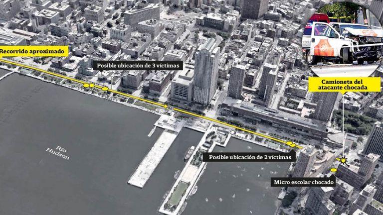 Paso a paso, cómo fue el ataque en Nueva York en el que murieron 5 argentinos