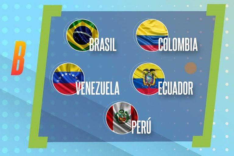Copa América 2021, Grupo B