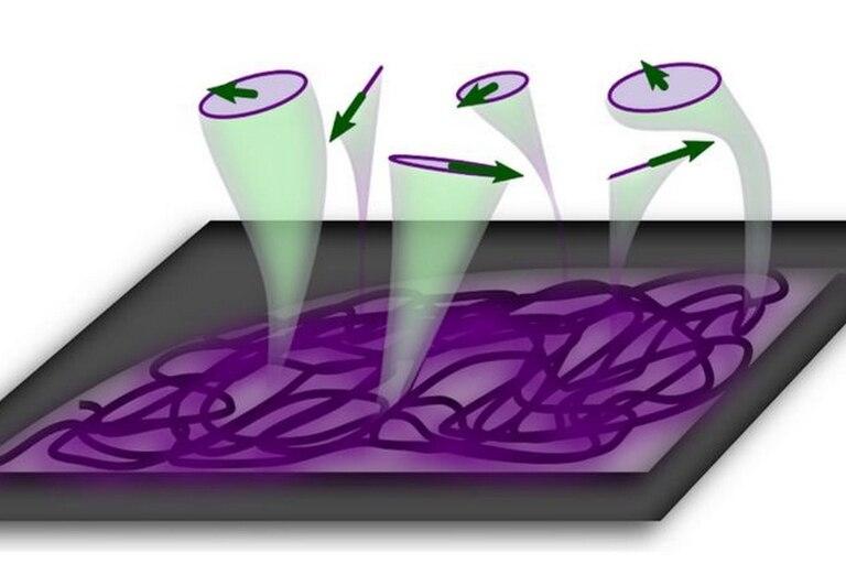 Al interactuar con otras partículas, la luz puede comportarse como remolinos