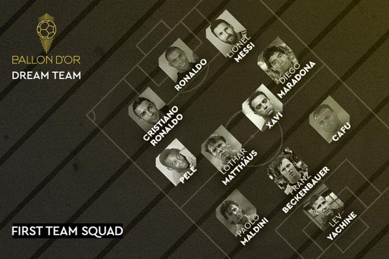 El Dream Team de todos los tiempos, según la votación de 170 especialistas, para France Football