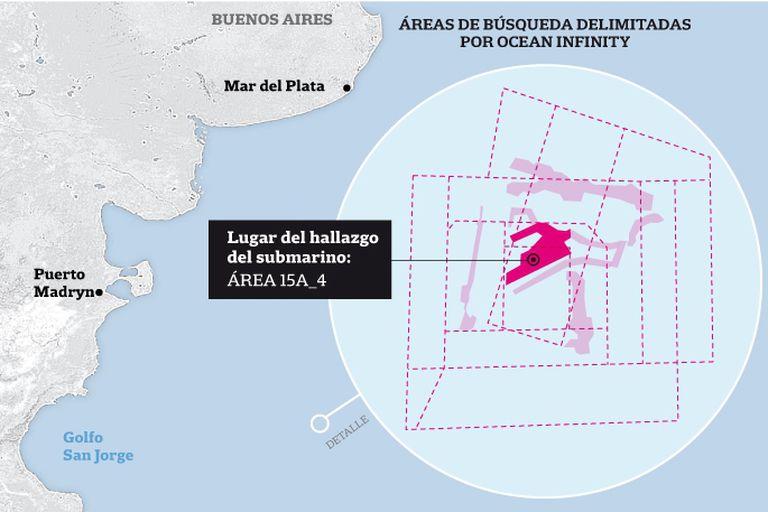 El punto exacto donde se encontró el ARA San Juan estaba a 22 millas náuticas del lugar de la explosión
