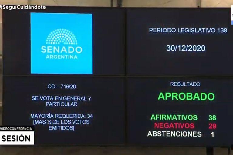 Tras la sanción de la interrupción voluntaria del embarazo; el Poder Ejecutivo tiene un plazo máximo de 10 días para promulgarla