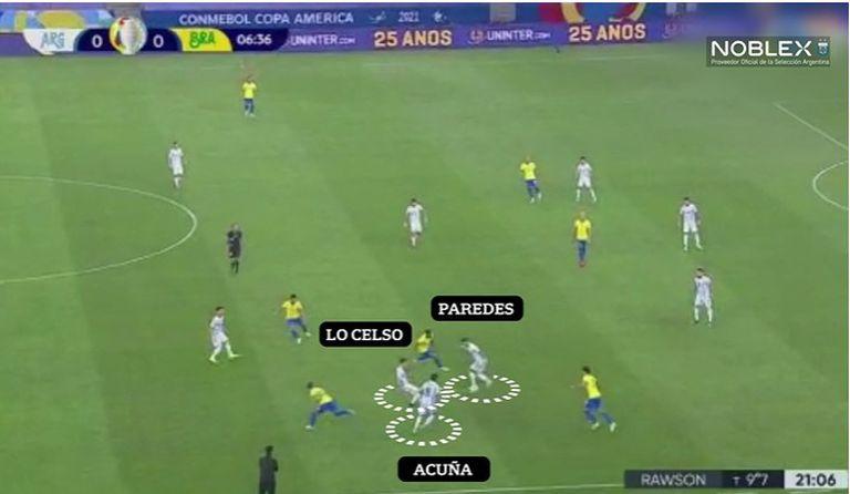 """Recuperación y """"ataque directo"""" de la selección de Scaloni: una de las estrategias ofensivas de la Argentina para ganar la Copa América"""