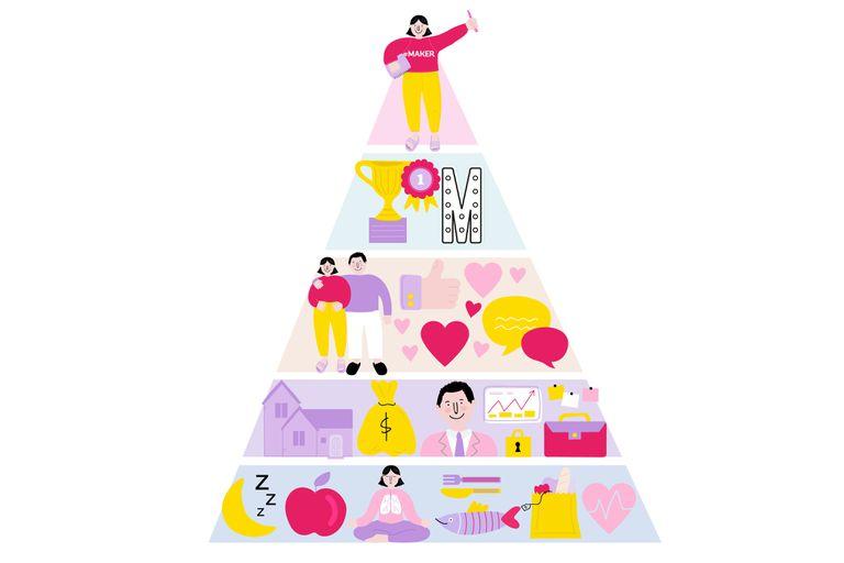 Ejercicio. Descubrí qué necesitan tus clientes con la Pirámide de Maslow