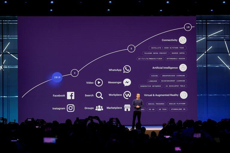 Los planes de Mark Zuckerberg para los próximos diez años de Facebook