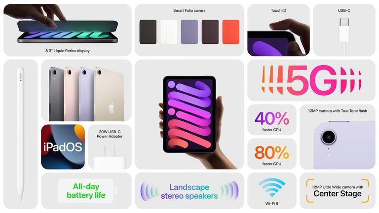 Las especificaciones del iPad Mini