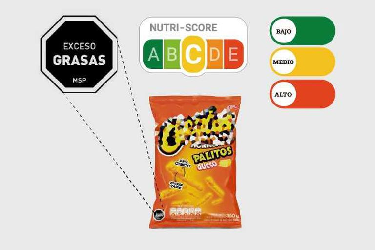 ¿Negro o con semáforo de colores? Discuten el etiquetado frontal de alimentos
