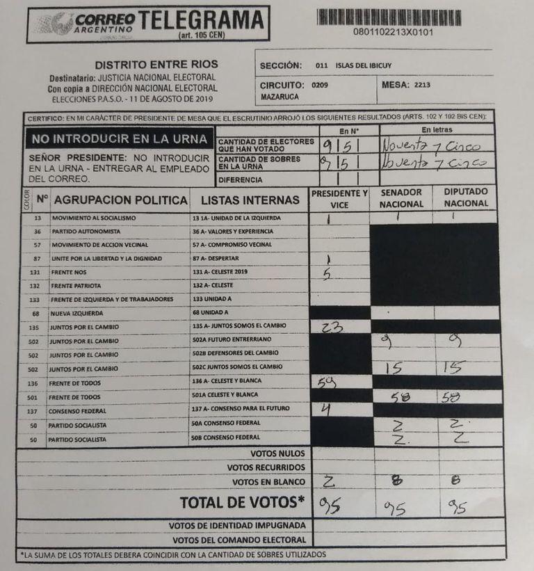 El telegrama con los resultados de la votación en la mesa del Circuito Mazaruca en las PASO