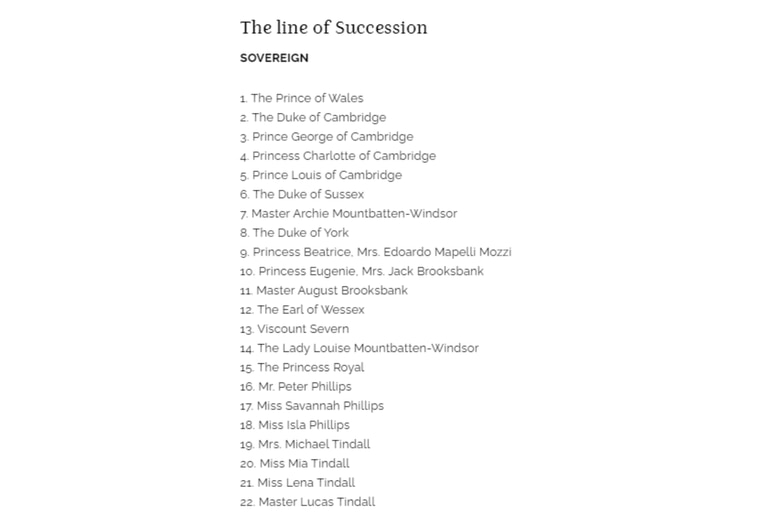 El listado que aparece en la web oficial de los Windsor