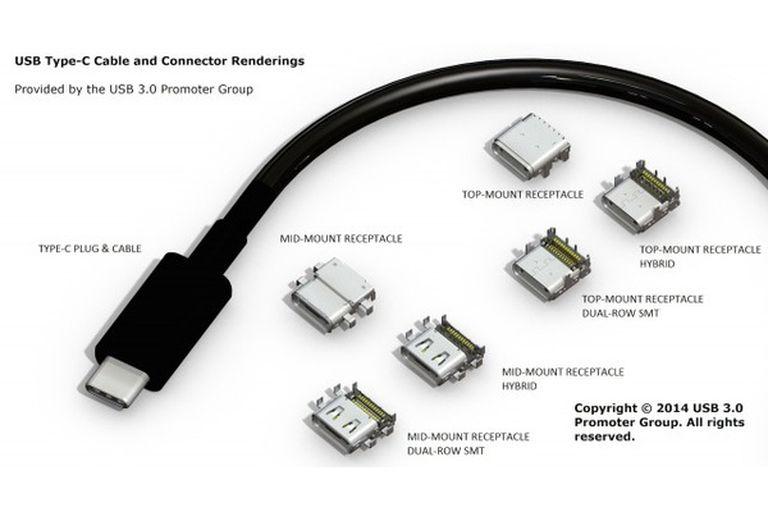 Una vista de un cable USB con el nuevo conector reversible macho y los puertos a los que se conecta