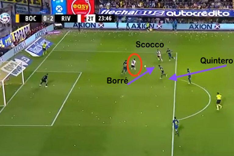 Pase filtrado de Quinteros, pivoteo de Borré y derechazo de Scocco inatajable para Rossi: River 2 vs. Boca 0, en la Bombonera