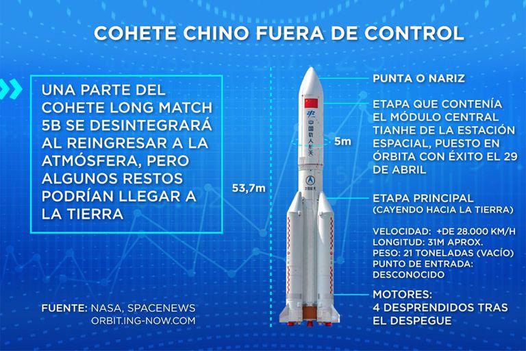 Cómo estaba compuesto el cohete chino que está fuera de control.