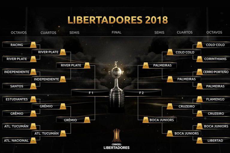 Copa Libertadores: cuándo juegan las semifinales Boca-Palmeiras y River-Gremio