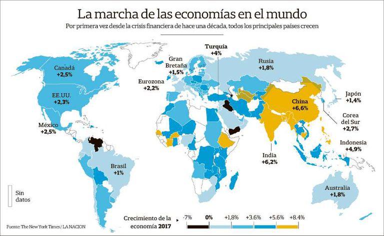 A diez años de la gran crisis, la economía global retoma vuelo