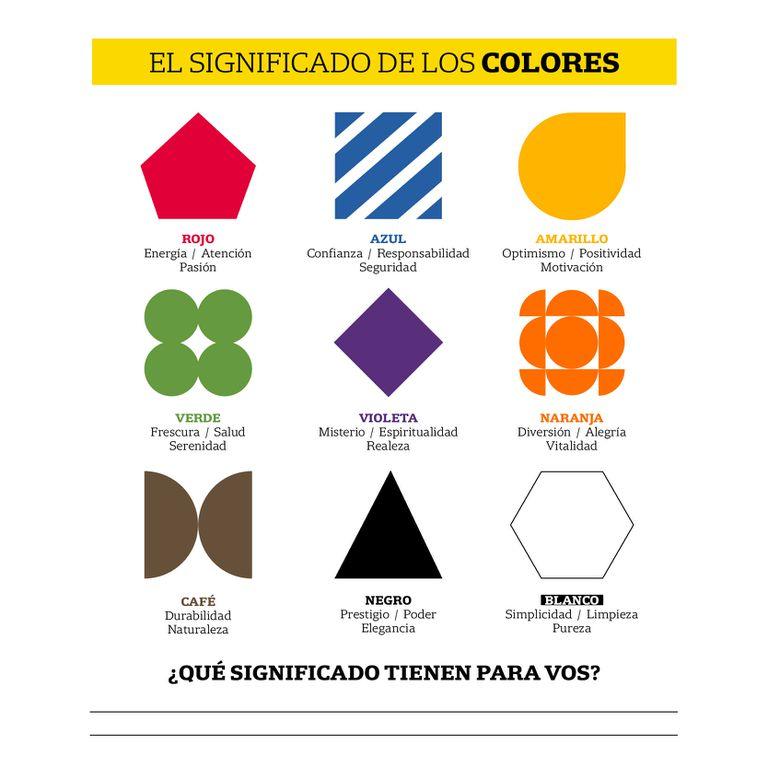 Ejercicio: ¿qué representan los colores de tu marca?