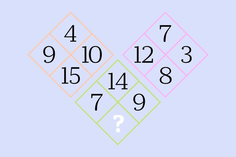 Acertijo visual: ¿qué número falta en el último rombo?
