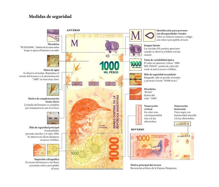 Las medidas de seguridad del nuevo billete de $ 1000