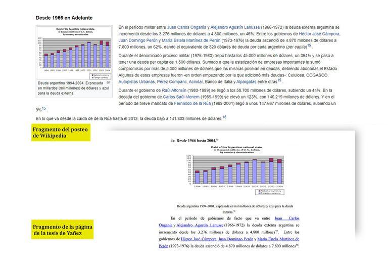 Otro fragmento de la tesis de Fabiola Yañez que es similar a la entrada de Wikipedia que hasta incluye un gráfico.