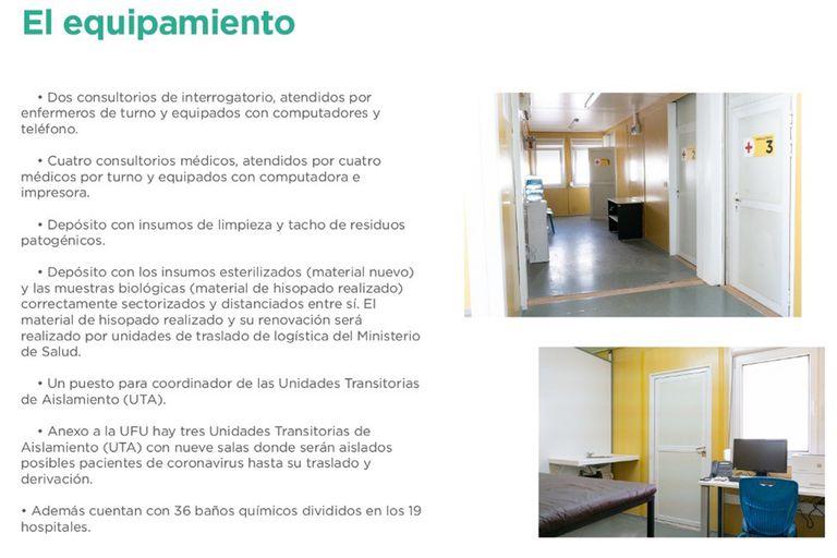 En los UFU hay diferentes tipos de consultorios, según los cuadros de las personas que ingresen