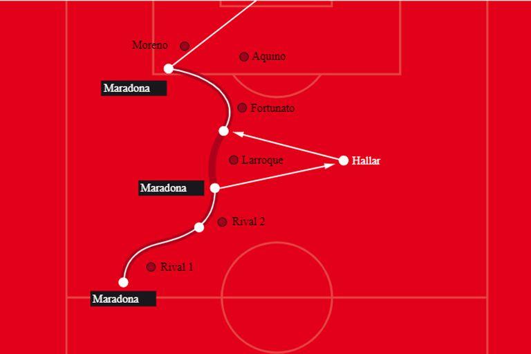 La recreación gráfica que hizo LA NACION del primer gol oficial de Diego Maradona, marcado el 14 de noviembre de 1976 en el estadio San Martín contra San Lorenzo, de Mar del Plata.
