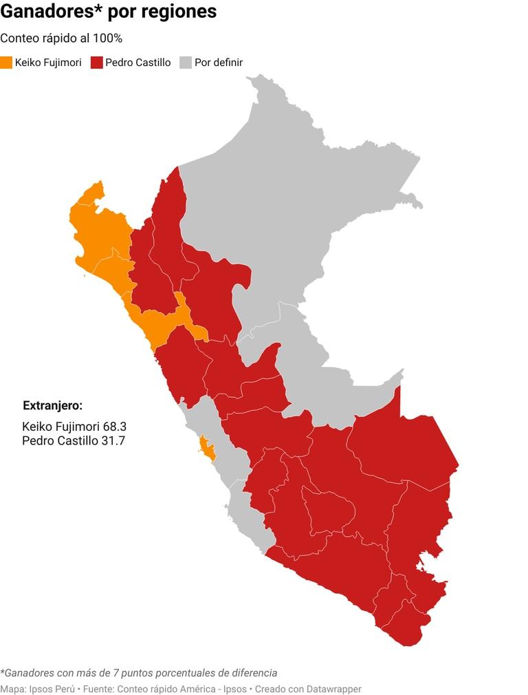 Resultados del conteo rápido al 100% de Ipsos Perú el domingo 6 de junio de 2021