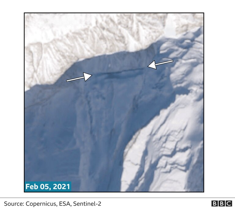Al revisar imágenes satelitales de archivo, uno encuentra evidencia de una falla inminente (Fuente: Copérnico, Agencia Espacial Europea y Sentinel-2).