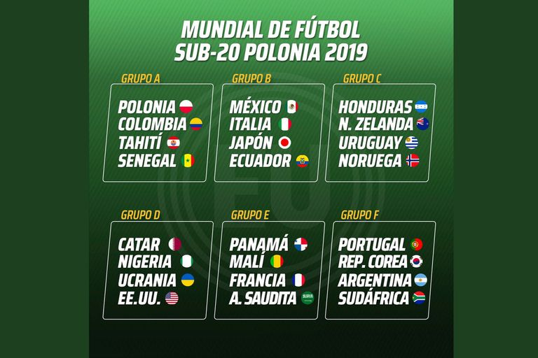 Ya está definido el sorteo del Mundial Sub 20, Polonia 2019