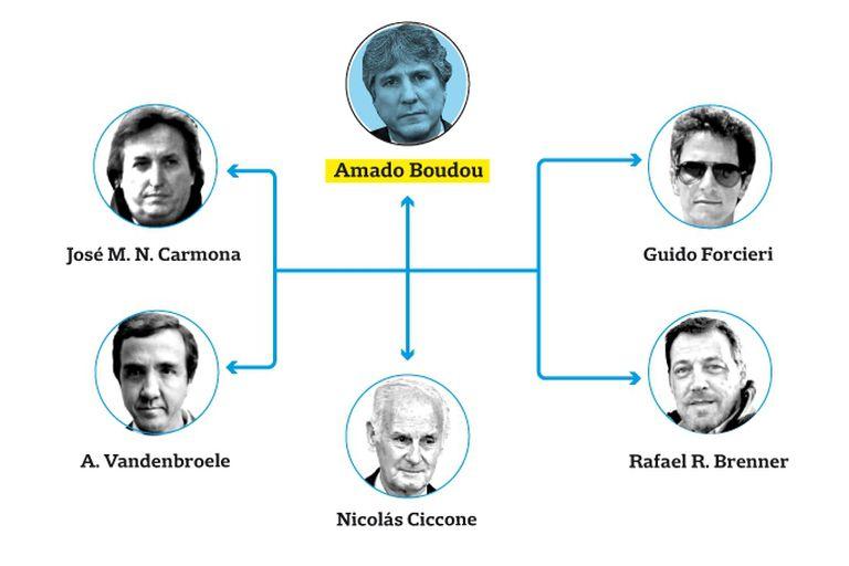 Las condenas por el caso Ciccone