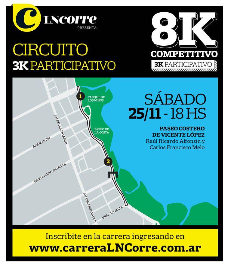 Circuito de 3km