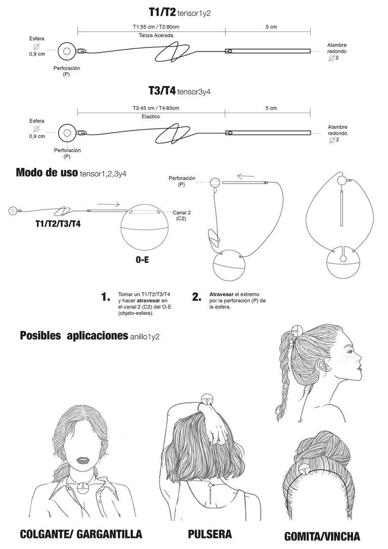 Las múltiples aplicaciones de un objeto joyero