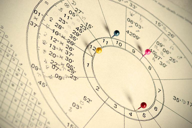¿Qué significa cuando el horóscopo dice que todos los de Tauro tendrán problemas en el amor? ¿Para qué sirve saber el ascendente?