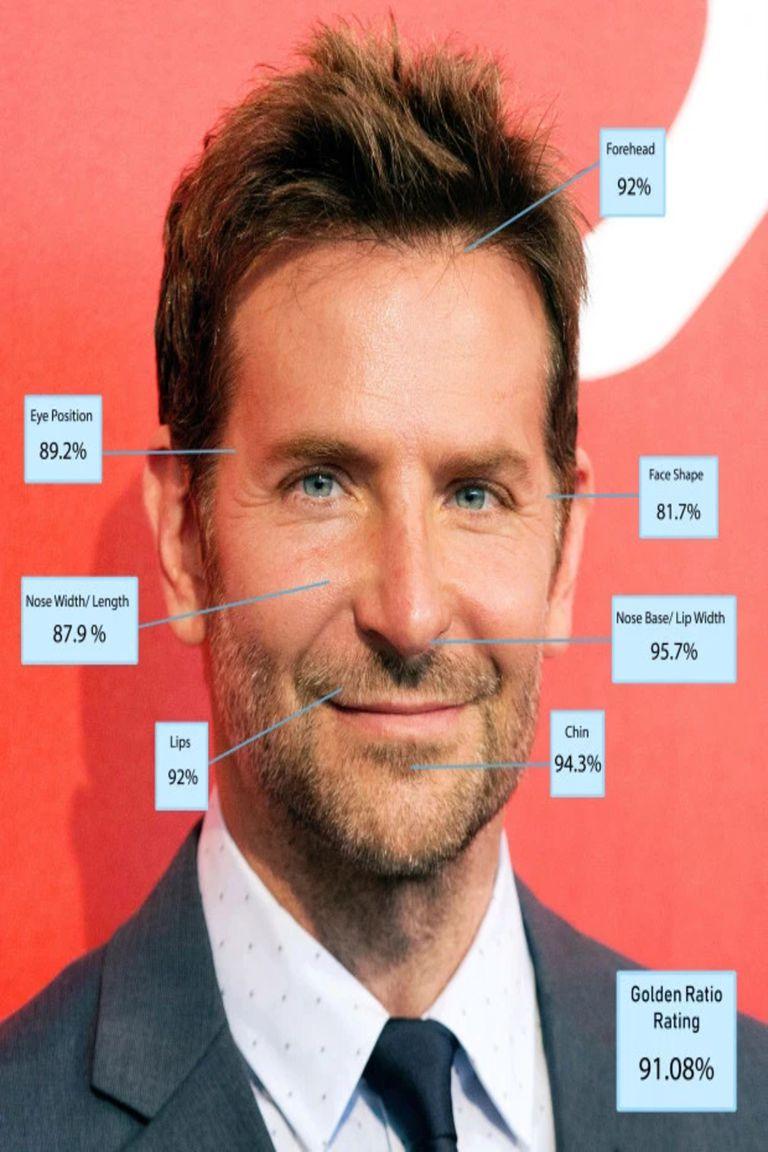 El actor estadounidense Bradley Cooper alcanzó un 91,08%. Crédito: The Sun