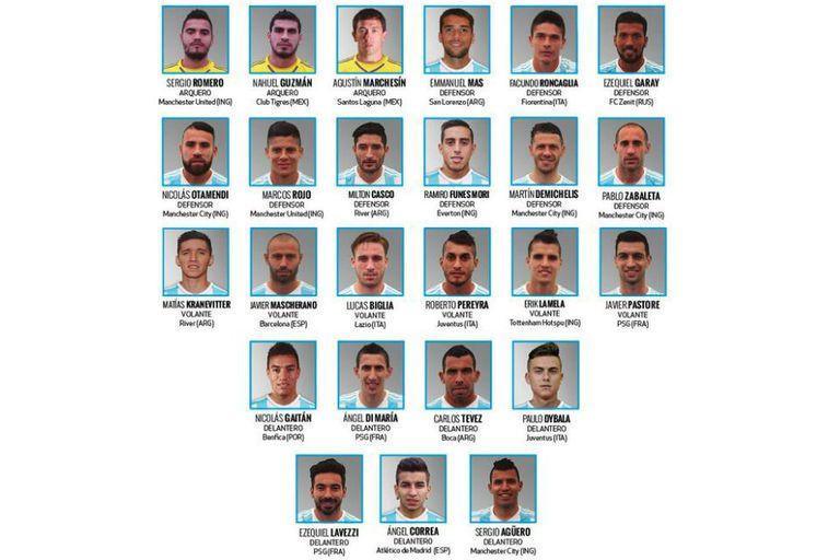 La lista de los 25 jugadores