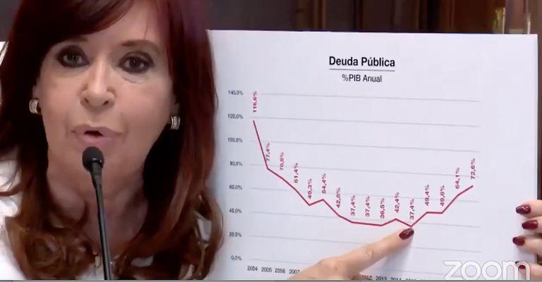 Cristina Kirchner al declarar por el caso del memorándum de entendimiento con Irán