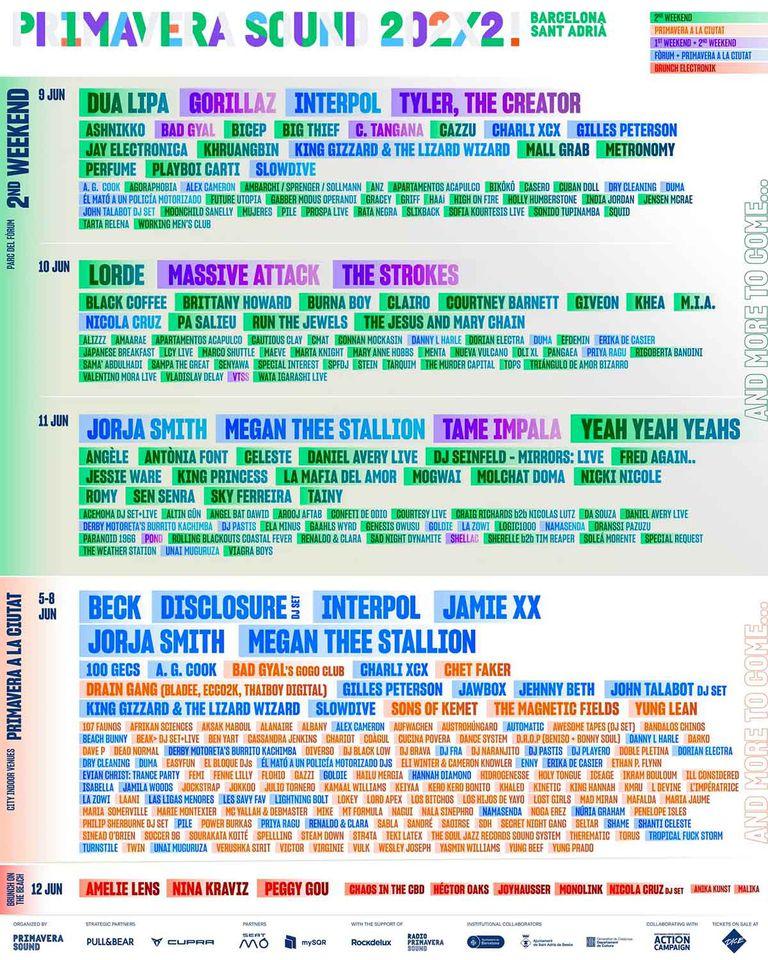El line-up del segundo fin de semana del Primavera Sound 2022