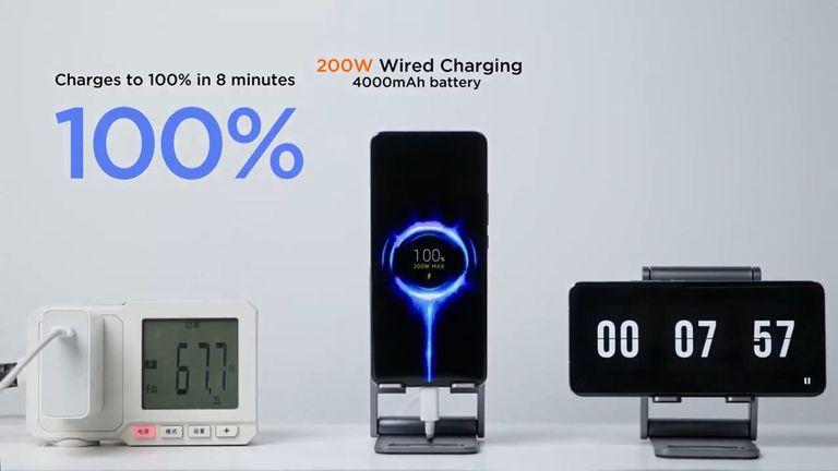 11-06-2021 Carga rápida HyperCharge de 200W por cable de Xiaomi. POLITICA INVESTIGACIÓN Y TECNOLOGÍA XIAOMI / TWITTER