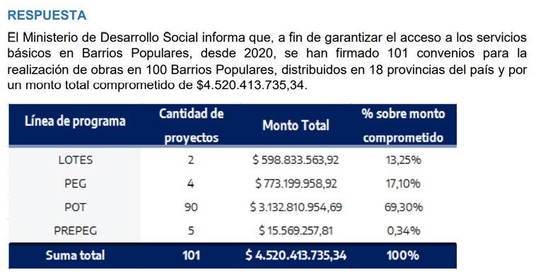 Los números y presupuestos del informe