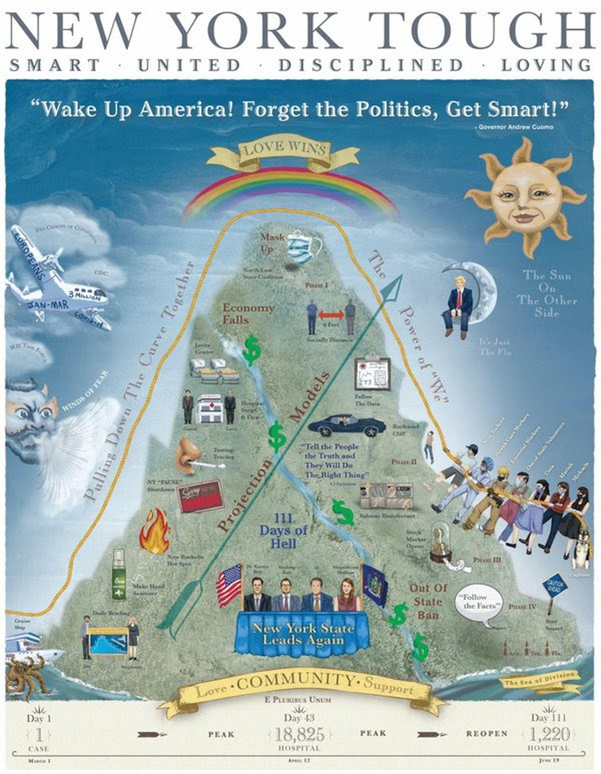 New York Tough, el póster que el gobierno de Andrew Cuomo publicó para ilustrar el camino de la pandemia en Nueva York