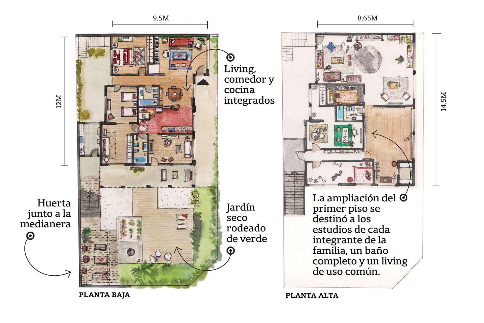 En la planta de arriba están los espacios de trabajo, en la de abajo, el área social y los dormitorios.