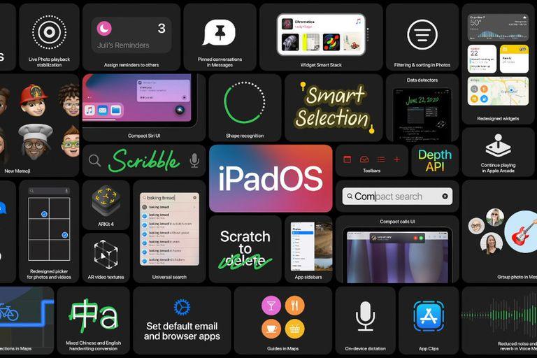 Tanto en los resúmenes de novedades de iPadOS y iOS 14 apareció la mención a la posibilidad de elegir clientes de correo y navegadores predefinidos.